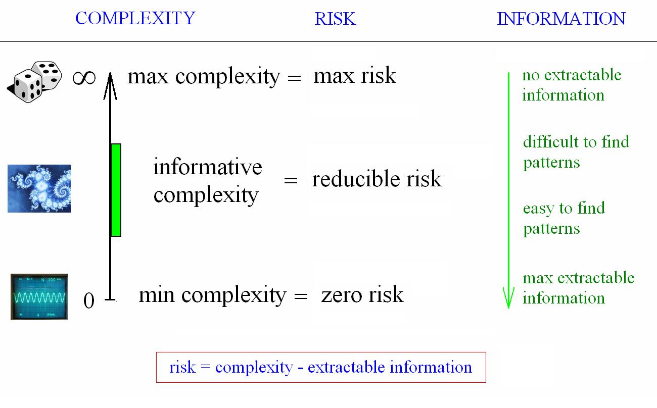 Basics_of_Risk_Theory_Fig_1