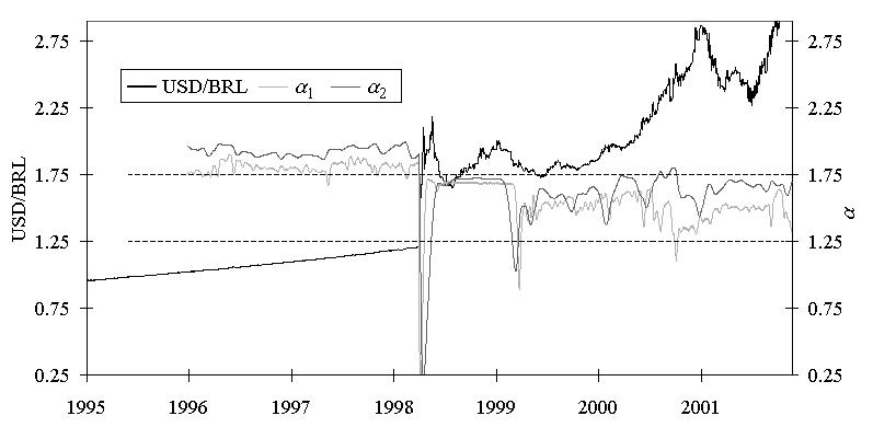 Forecasting_of_Crises_Magnitude_Fig_1
