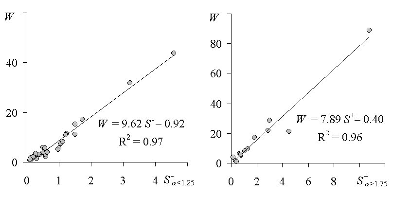 Forecasting_of_Crises_Magnitude_Fig_2