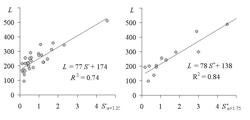 Forecasting_of_Crises_Magnitude_Fig_3