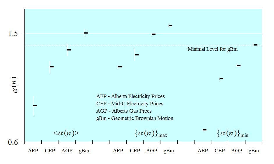 Muitiscale_inefficiency_Fig_2