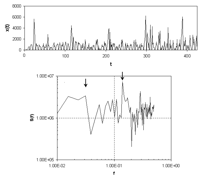 Stability_of_Revenue_Flows_Fig_1