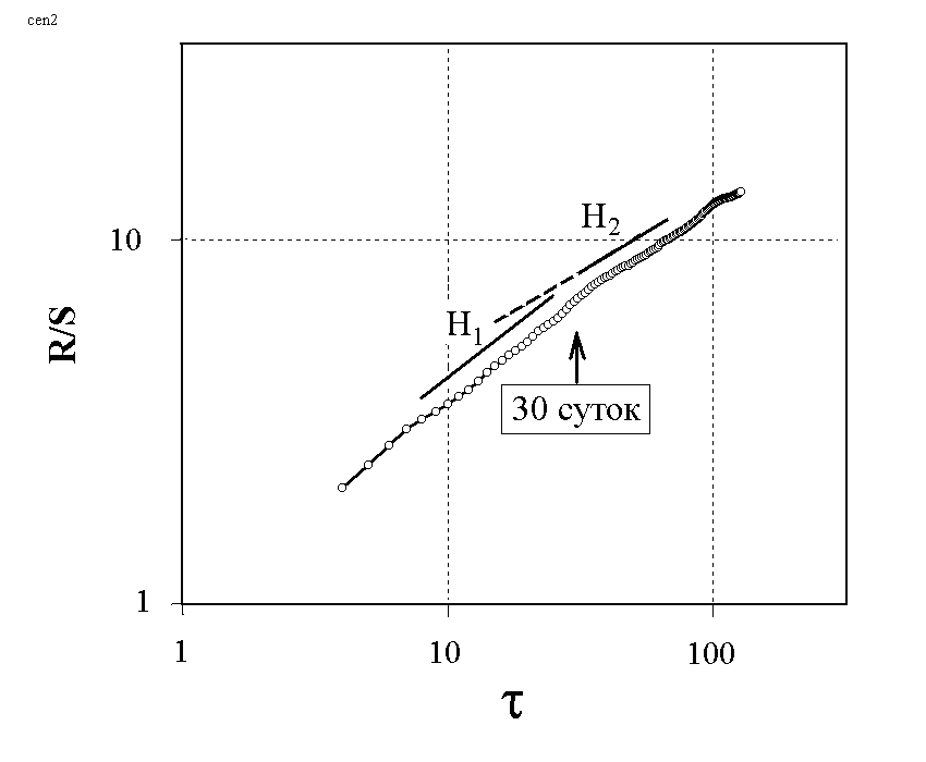 Stability_of_Revenue_Flows_Fig_2
